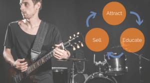 Musician Website